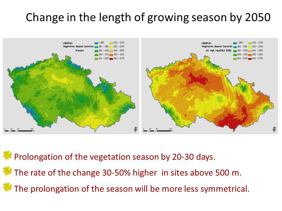 Change in the length of growing season by 2050 Prolongation of the vegetation season by 20-30 days. The rate of the change 30-50% higher in sites abov