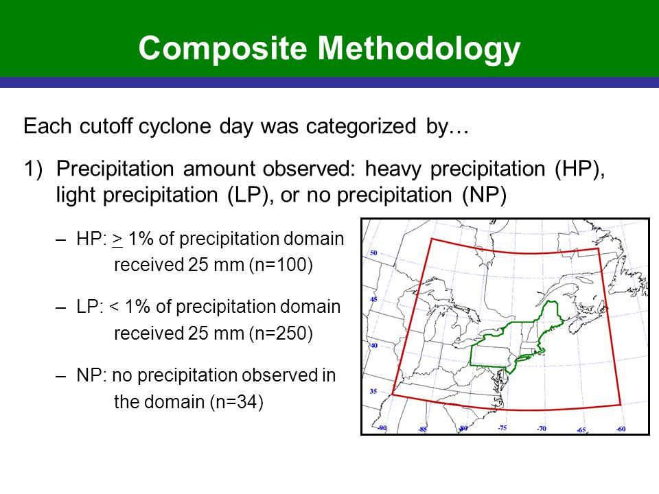 Composite Methodology Each cutoff cyclone day was categorized by… 1)Precipitation amount observed: heavy precipitation (HP), light precipitation (LP),