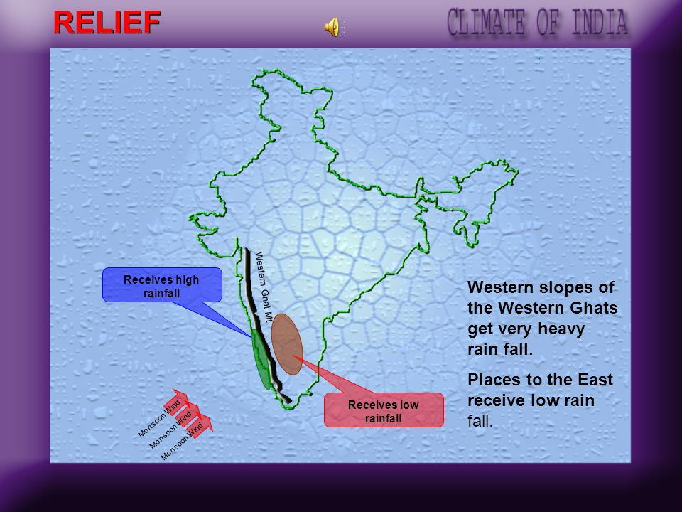THE HIMALAYAS- CLIMATIC BARRIER Monsoon Wind Cold Wave
