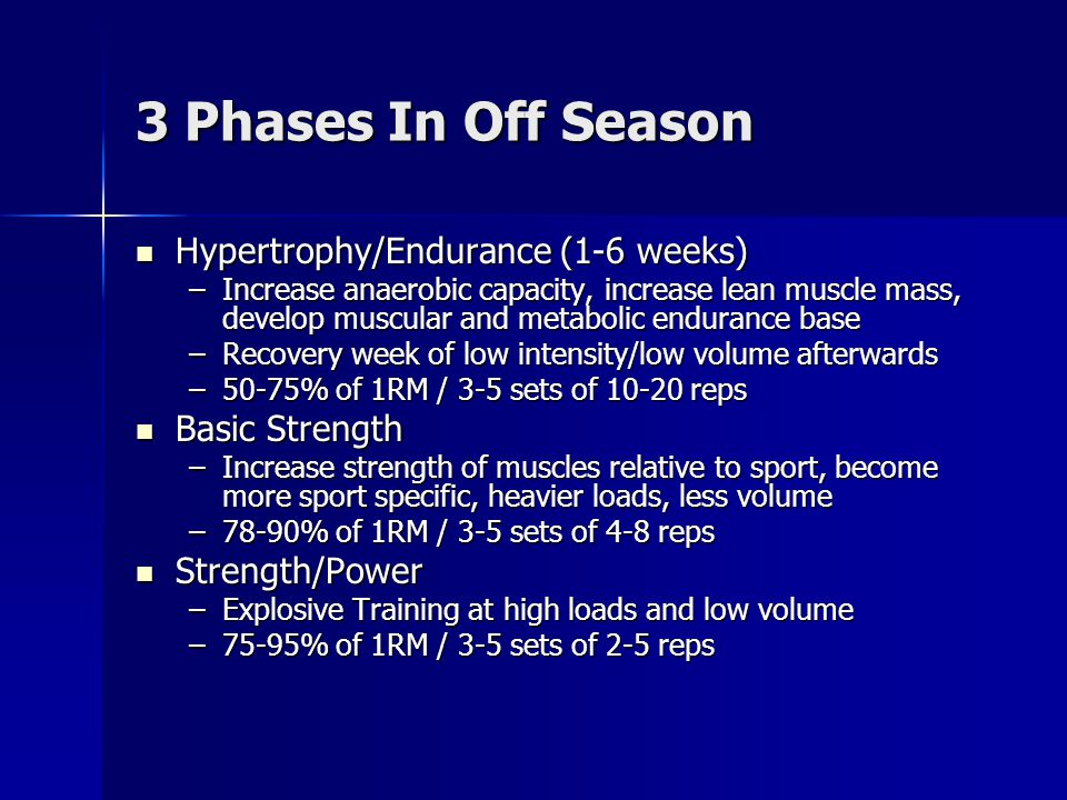 3 Phases In Off Season Hypertrophy/Endurance (1-6 weeks) Hypertrophy/Endurance (1-6 weeks) –Increase anaerobic capacity, increase lean muscle mass, de
