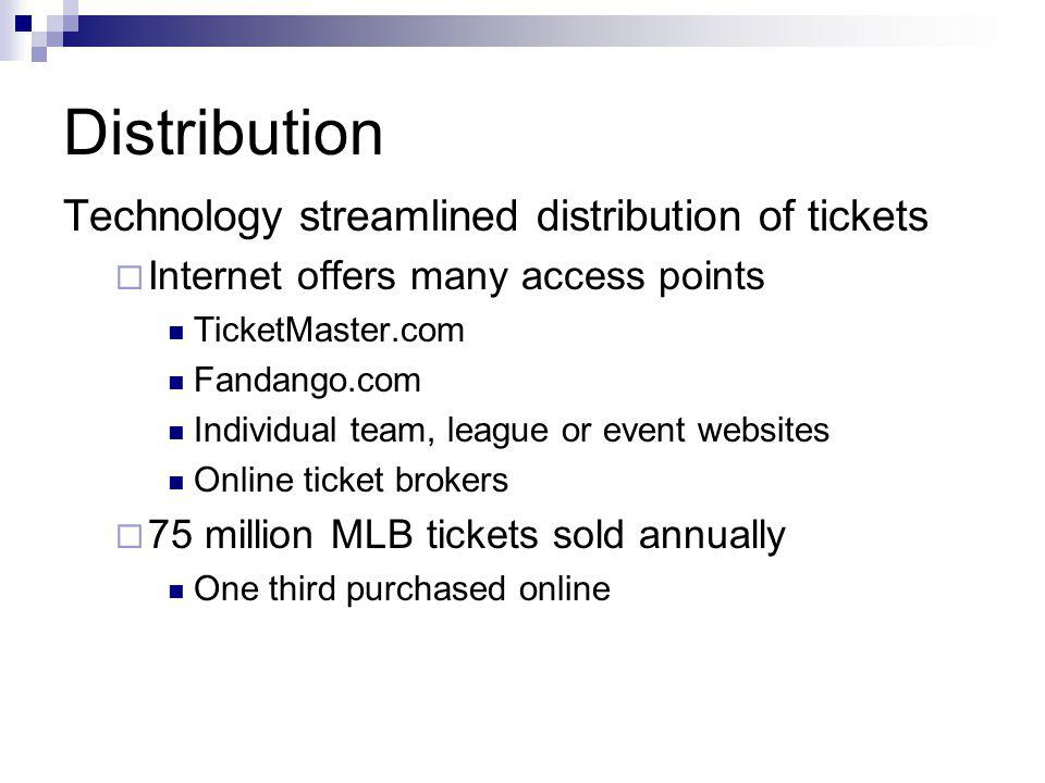 Distribution Technology streamlined distribution of tickets Internet offers many access points TicketMaster.com Fandango.com Individual team, league or event websites Online ticket brokers 75 million MLB tickets sold annually One third purchased online