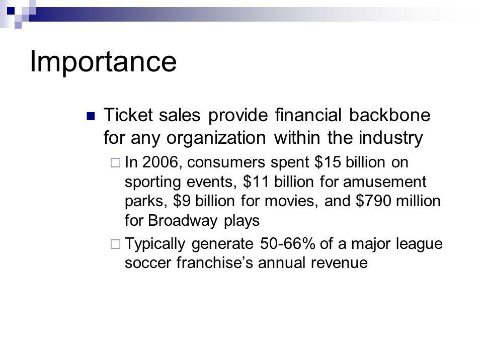 Importance Ticket sales provide financial backbone for any organization within the industry In 2006, consumers spent $15 billion on sporting events, $11 billion for amusement parks, $9 billion for movies, and $790 million for Broadway plays Typically generate 50-66% of a major league soccer franchises annual revenue