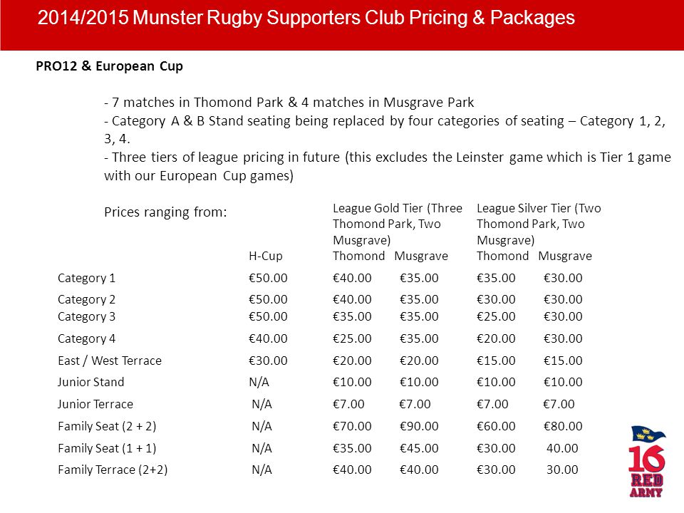 PRO12 & European Cup - 7 matches in Thomond Park & 4 matches in Musgrave Park - Category A & B Stand seating being replaced by four categories of seating – Category 1, 2, 3, 4.