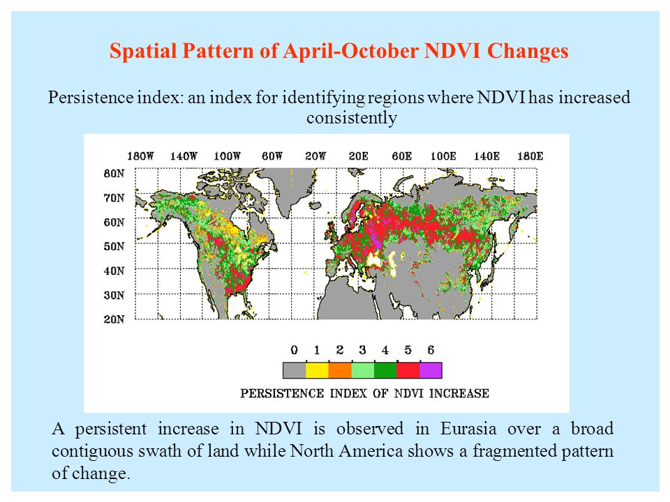 Spatial Pattern of April-October NDVI Changes Persistence index: an index for identifying regions where NDVI has increased consistently A persistent increase in NDVI is observed in Eurasia over a broad contiguous swath of land while North America shows a fragmented pattern of change.