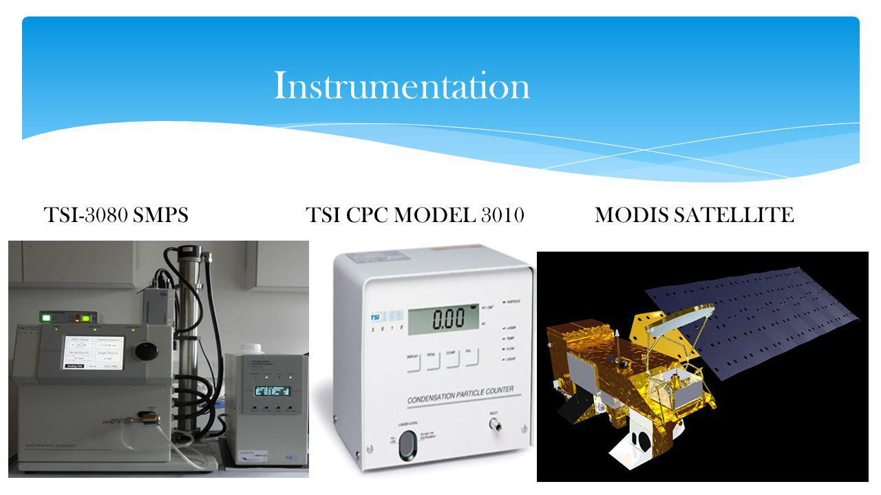 Instrumentation TSI-3080 SMPS TSI CPC MODEL 3010 MODIS SATELLITE