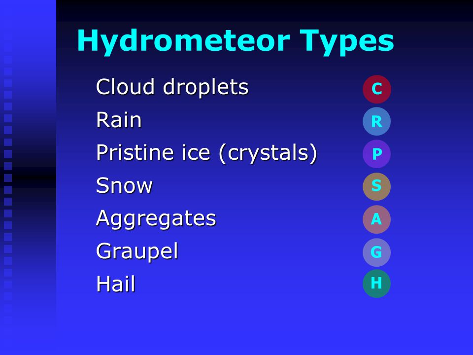 Hydrometeor Types Cloud droplets Rain Pristine ice (crystals) SnowAggregatesGraupelHail H G S A C P R