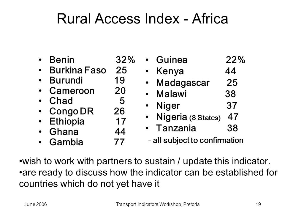 June 2006Transport Indicators Workshop, Pretoria19 Rural Access Index - Africa Benin 32% Burkina Faso 25 Burundi 19 Cameroon 20 Chad 5 Congo DR 26 Ethiopia 17 Ghana 44 Gambia 77 Guinea 22% Kenya 44 Madagascar 25 Malawi 38 Niger 37 Nigeria (8 States) 47 Tanzania 38 - all subject to confirmation wish to work with partners to sustain / update this indicator.