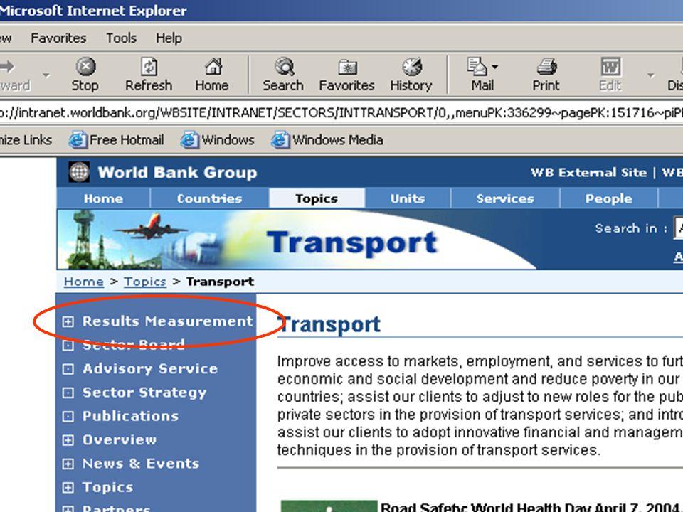 June 2006Transport Indicators Workshop, Pretoria33