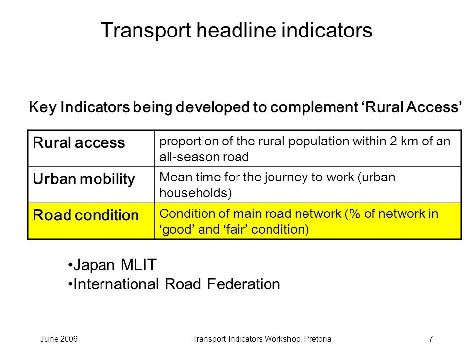 June 2006Transport Indicators Workshop, Pretoria18 Rural Access Index - history Apr 03: IDA group requests Infrastructure indicators Sep 03: Rural Access Index agreed in principle –proportion of the rural population within 2 km of an all-season road Apr 04: Rural Access measured for 30 IDA countries –representing more than 80% of IDA rural population Jul 04: pilot time/distance survey completed (in Albania) Oct 04: Rural Access Index adopted for IDA-14 Results Measurement System Jul 05: IDA-14 is initiated Aug 05: time/distance survey completed (in Tanzania) Challenge is to extend the measure to further countries by establishing routine inclusion in household surveys
