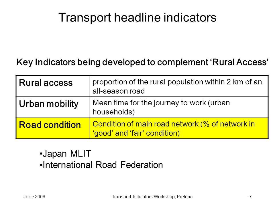 June 2006Transport Indicators Workshop, Pretoria8