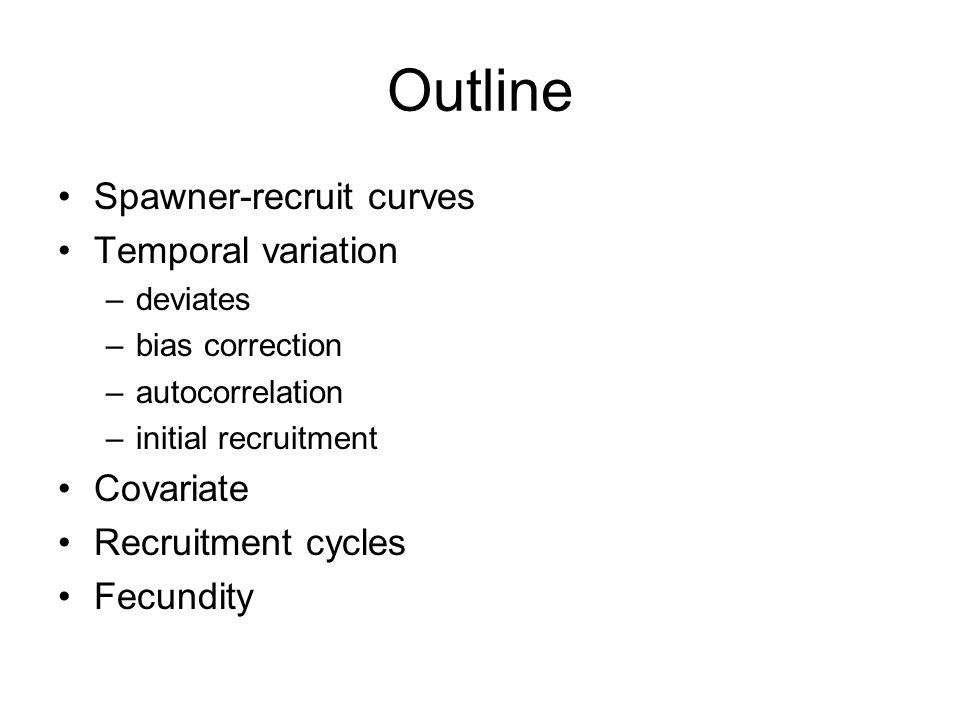 Outline Spawner-recruit curves Temporal variation –deviates –bias correction –autocorrelation –initial recruitment Covariate Recruitment cycles Fecund