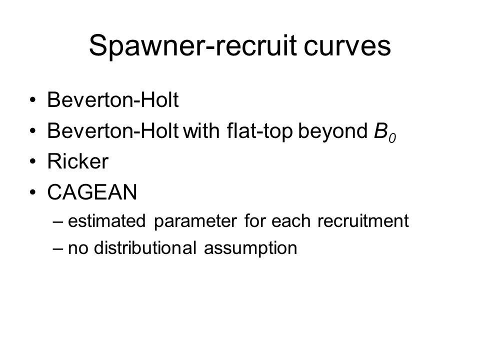 Spawner-recruit curves Beverton-Holt Beverton-Holt with flat-top beyond B 0 Ricker CAGEAN –estimated parameter for each recruitment –no distributional