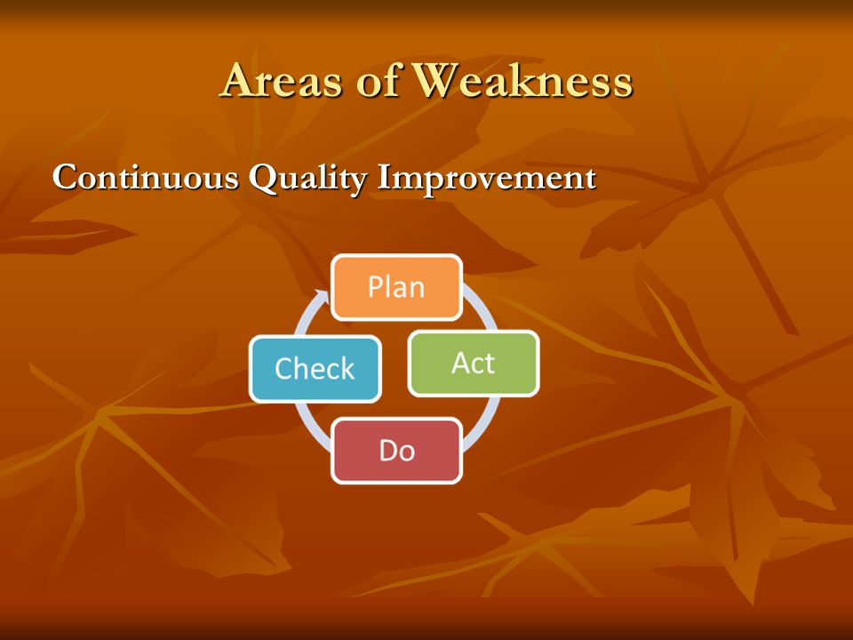 Areas of Weakness Quality Assurance Quality assurance begins with the establishment of standards. Quality assurance begins with the establishment of s