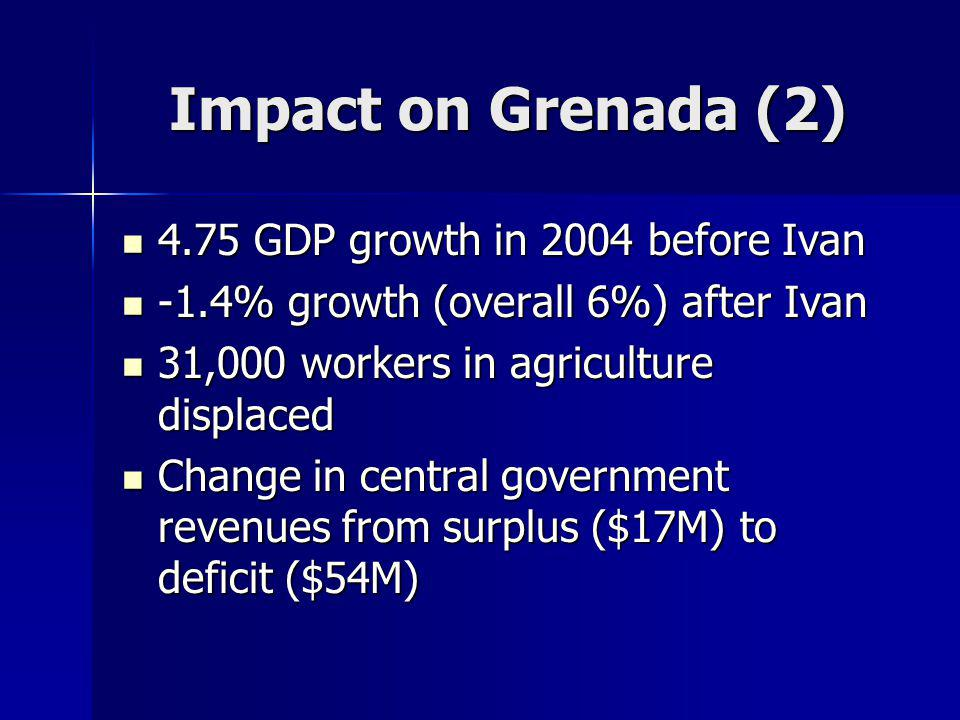 Impact on Grenada (2) 4.75 GDP growth in 2004 before Ivan 4.75 GDP growth in 2004 before Ivan -1.4% growth (overall 6%) after Ivan -1.4% growth (overall 6%) after Ivan 31,000 workers in agriculture displaced 31,000 workers in agriculture displaced Change in central government revenues from surplus ($17M) to deficit ($54M) Change in central government revenues from surplus ($17M) to deficit ($54M)