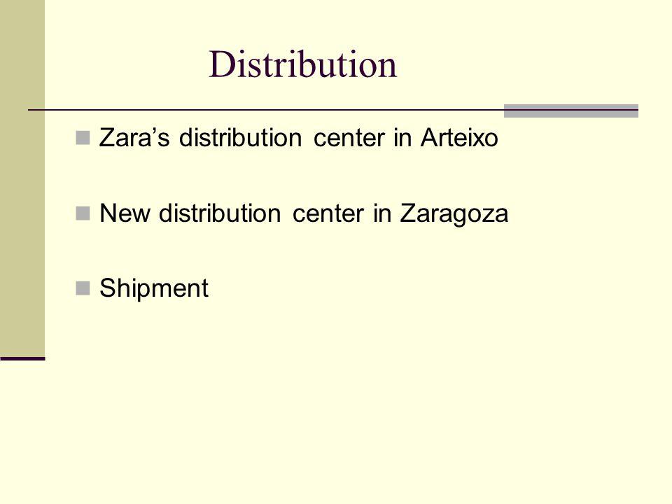 Distribution Zaras distribution center in Arteixo New distribution center in Zaragoza Shipment