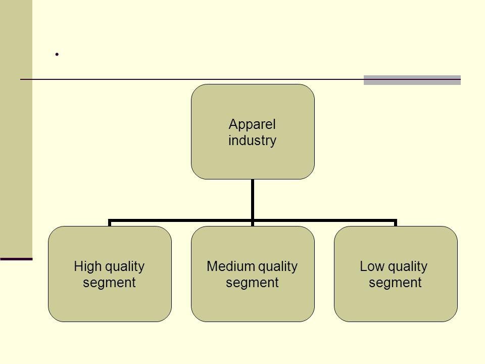 . Apparel industry High quality segment Medium quality segment Low quality segment