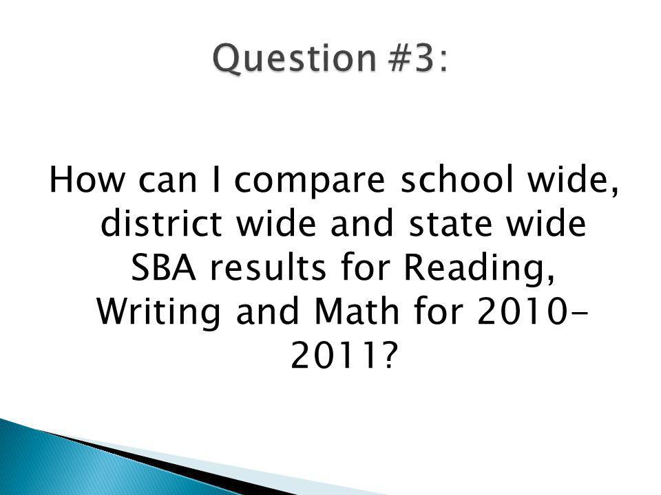 How can I compare school wide, district wide and state wide SBA results for Reading, Writing and Math for 2010- 2011