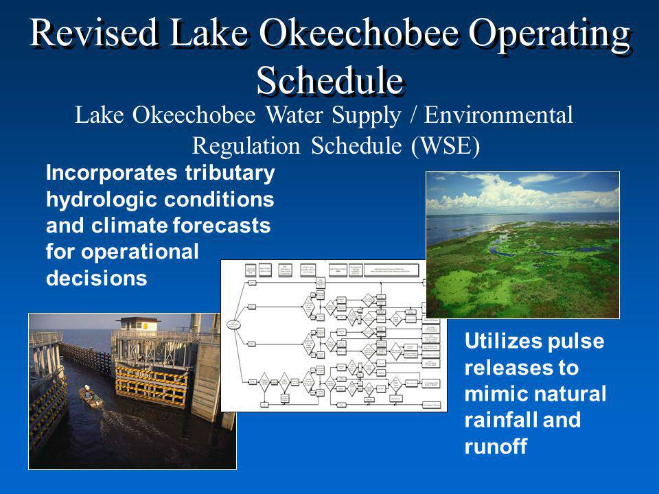 Revised Lake Okeechobee Operating Schedule Lake Okeechobee Water Supply / Environmental Regulation Schedule (WSE) Incorporates tributary hydrologic conditions and climate forecasts for operational decisions Utilizes pulse releases to mimic natural rainfall and runoff