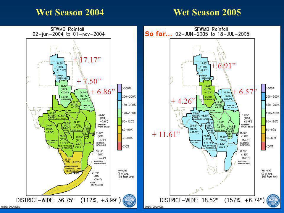 + 17.17 + 7.50 + 6.86 Wet Season 2004 + 6.91 + 6.57 + 11.61 + 4.26 So far… Wet Season 2005
