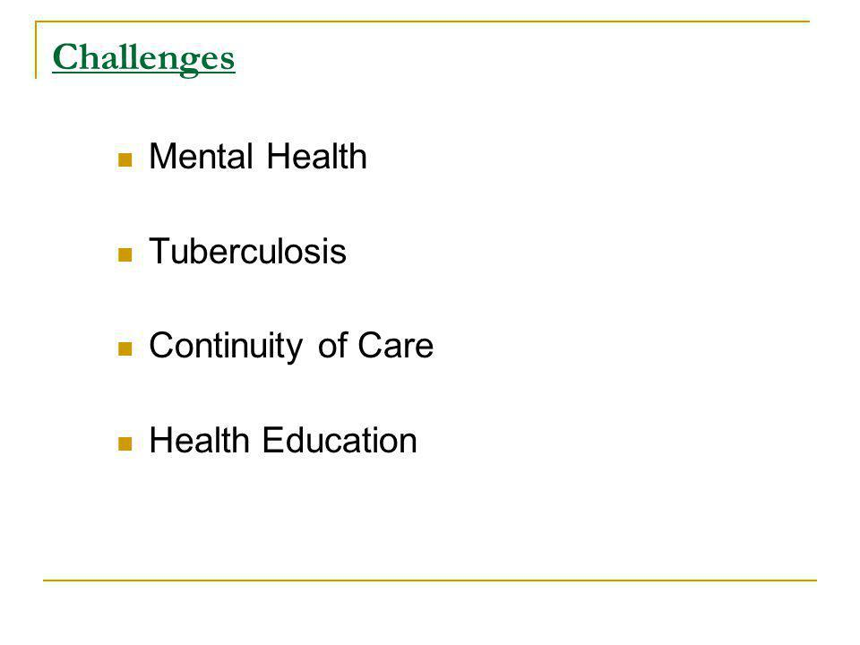 Challenges Mental Health Tuberculosis Continuity of Care Health Education