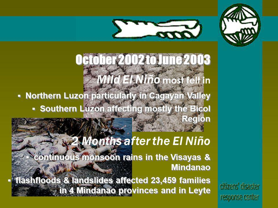 October 2002 to June 2003 Mild El Niño most felt in Northern Luzon particularly in Cagayan Valley 2 Months after the El Niño continuous monsoon rains in the Visayas & Mindanao flashfloods & landslides affected 23,459 families in 4 Mindanao provinces and in Leyte Southern Luzon affecting mostly the Bicol Region