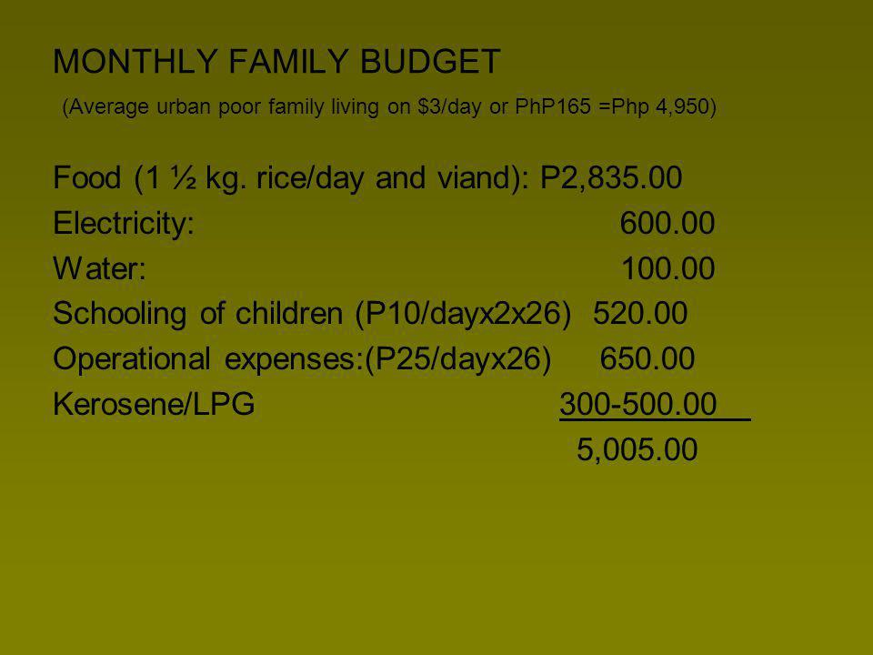 MONTHLY FAMILY BUDGET (Average urban poor family living on $3/day or PhP165 =Php 4,950) Food (1 ½ kg.