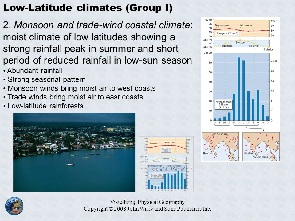Visualizing Physical Geography Copyright © 2008 John Wiley and Sons Publishers Inc. Low-Latitude climates (Group I) 2. Monsoon and trade-wind coastal