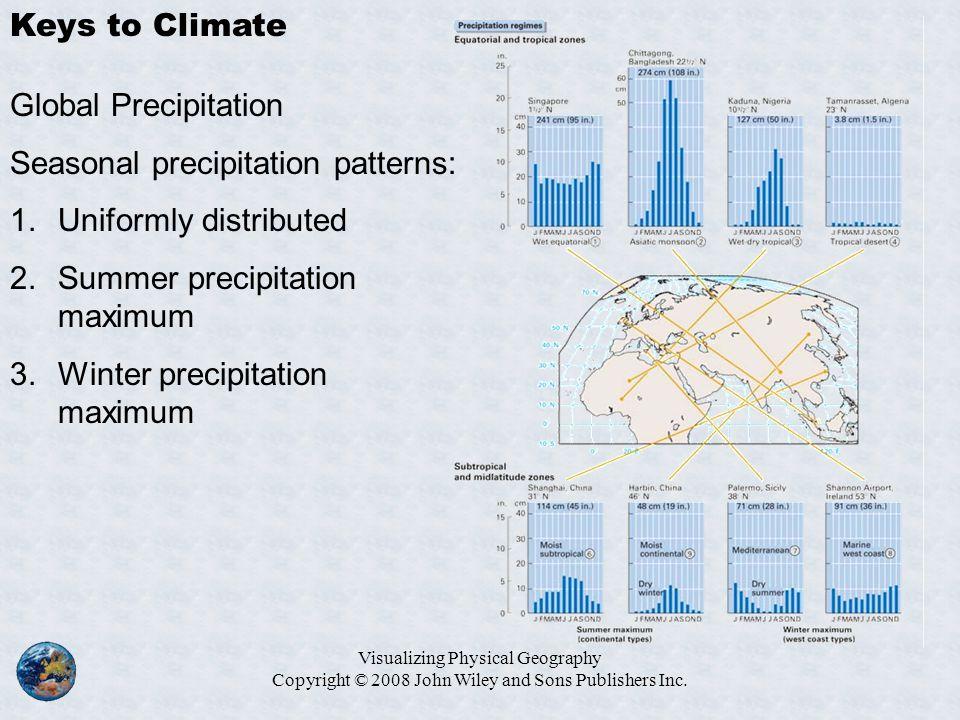 Visualizing Physical Geography Copyright © 2008 John Wiley and Sons Publishers Inc. Keys to Climate Global Precipitation Seasonal precipitation patter