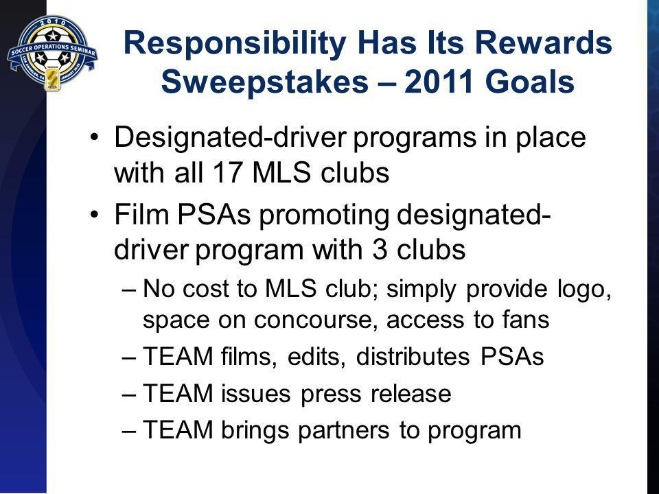 Responsibility Has Its Rewards Sweepstakes – 2011 Goals Designated-driver programs in place with all 17 MLS clubs Film PSAs promoting designated- driver program with 3 clubs –No cost to MLS club; simply provide logo, space on concourse, access to fans –TEAM films, edits, distributes PSAs –TEAM issues press release –TEAM brings partners to program