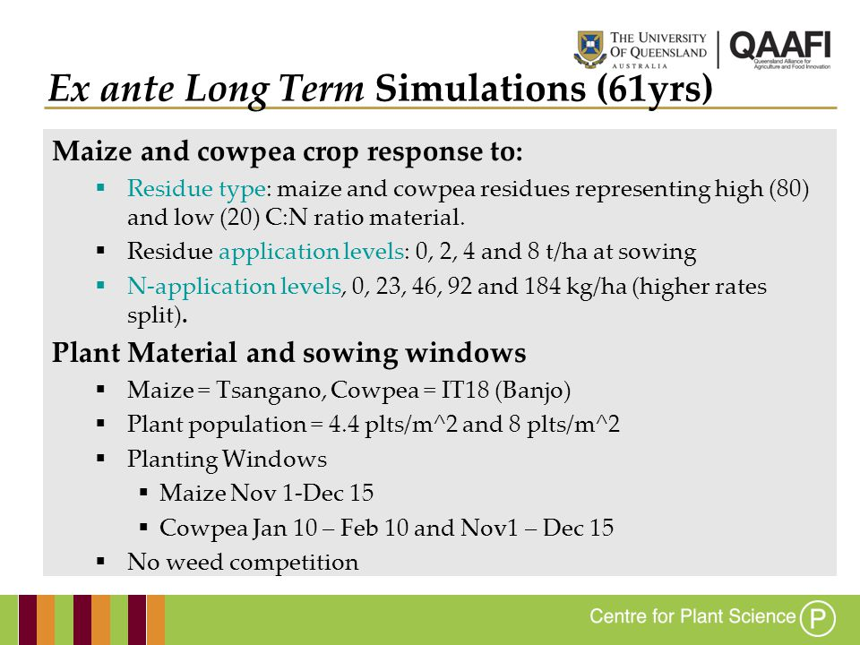 APSIM Model Calibration Model Calibration Baseline yield expectation of RT (0.96 t/ha): Soil N-supply Adjustments of SC501 to Tsangano PAWC and SOC calibrated to reflect the experimental conditions Adjust soil description to fit trial site Model evaluation Simulation of maize response to tillage and mulch application: Curve Number (CN2_bare) method (Probert et al., 1998) Long Term Simulations Maize and cowpea crop response to: Residue type: maize and cowpea residues representing high (80) and low (20) C:N ratio material.
