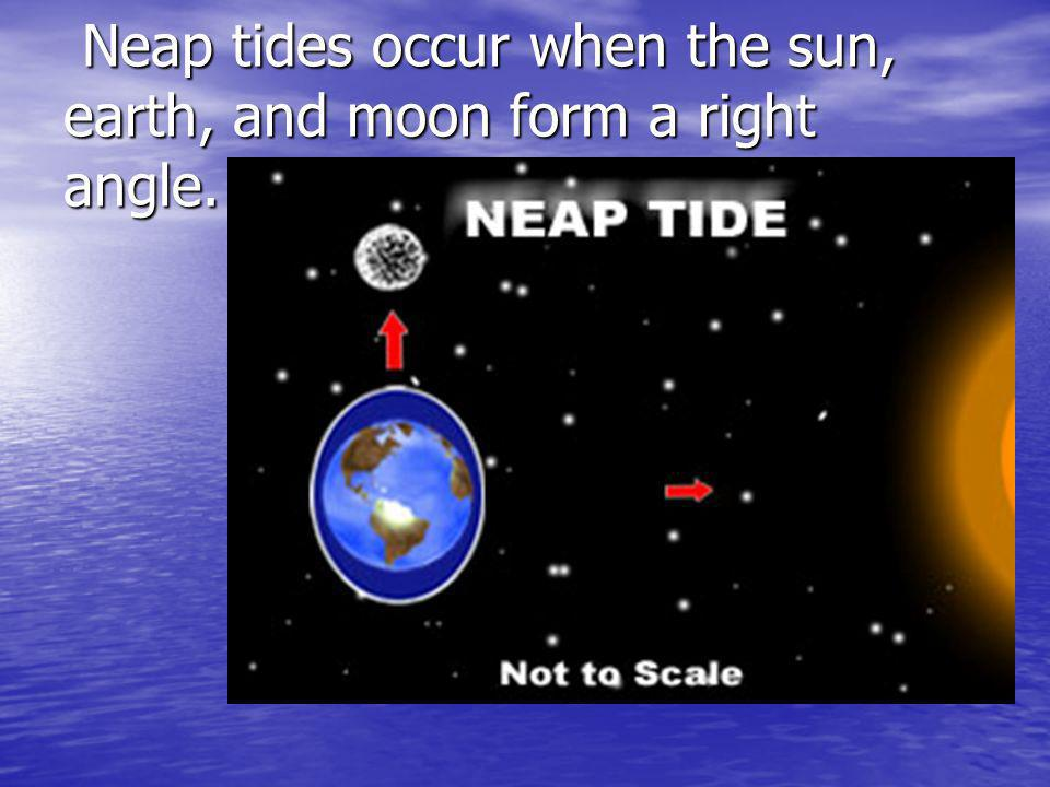 Neap tides occur when the sun, earth, and moon form a right angle. Neap tides occur when the sun, earth, and moon form a right angle.