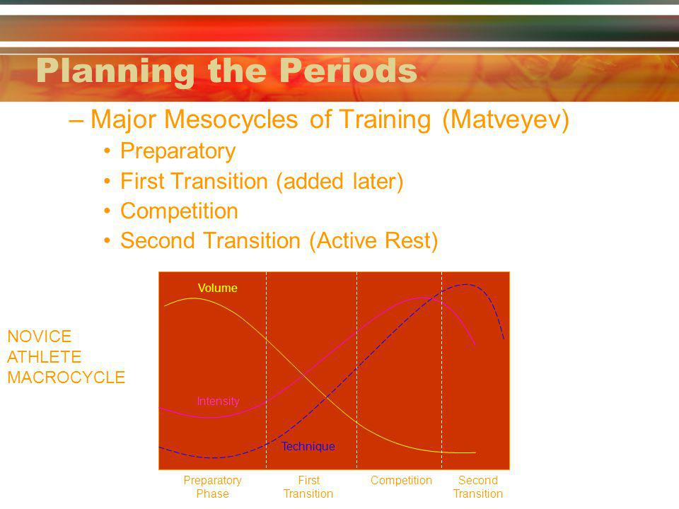 Planning the Periods –Major Mesocycles of Training (Matveyev) Preparatory First Transition (added later) Competition Second Transition (Active Rest) V