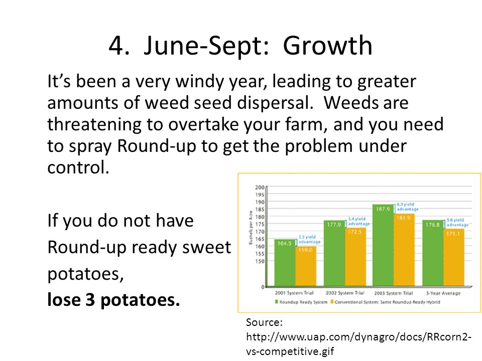5.June-Sept: Growth Your state is experiencing a severe drought.
