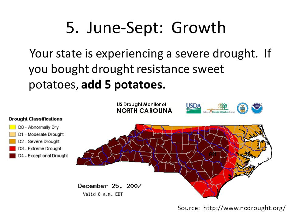 5. June-Sept: Growth Your state is experiencing a severe drought.