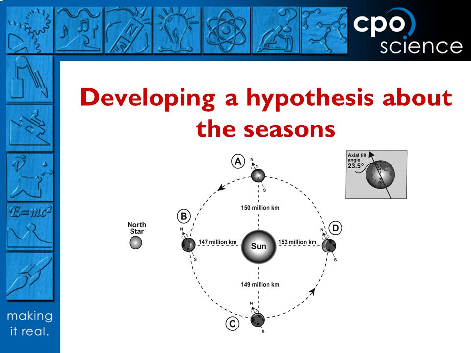 Developing a hypothesis about the seasons