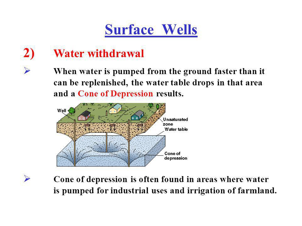 Surface Wells When water is pumped from the ground faster than it can be replenished, the water table drops in that area and a Cone of Depression resu