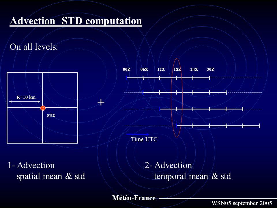 Advection STD computation Météo-France Time UTC 00Z06Z18Z12Z24Z30Z + site R=10 km 1- Advection spatial mean & std 2- Advection temporal mean & std On all levels: WSN05 september 2005