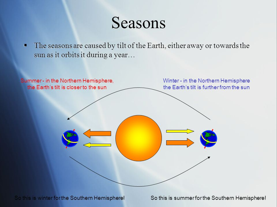 Seasons The seasons are caused by tilt of the Earth, either away or towards the sun as it orbits it during a year… Summer - in the Northern Hemisphere