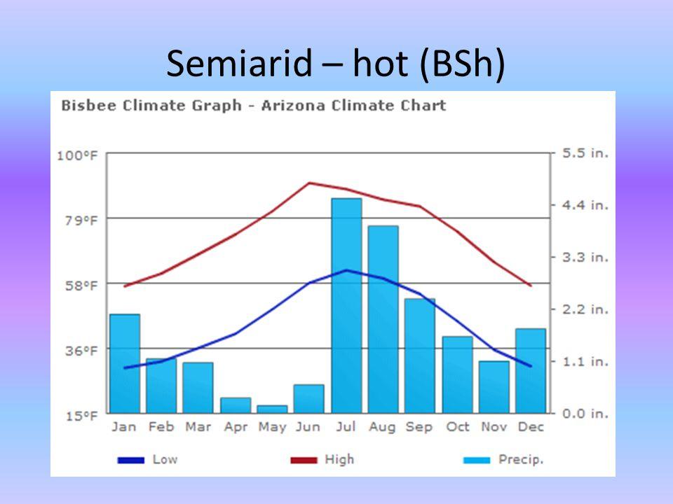 Semiarid – hot (BSh)