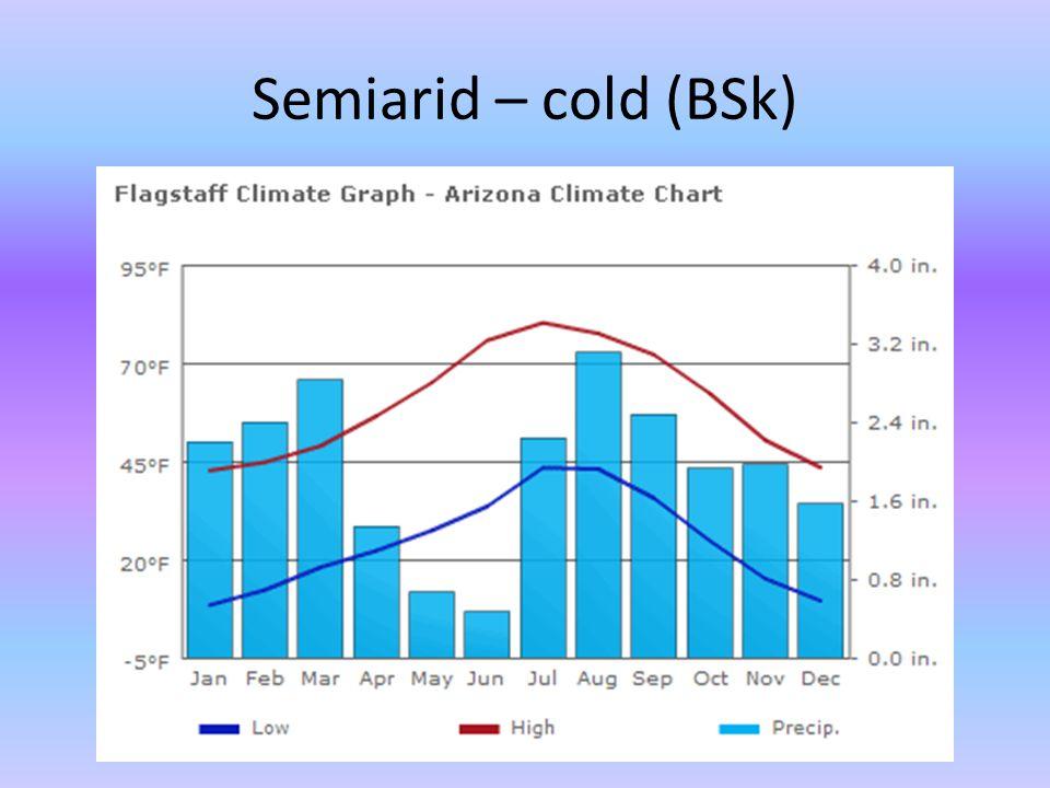 Semiarid – cold (BSk)