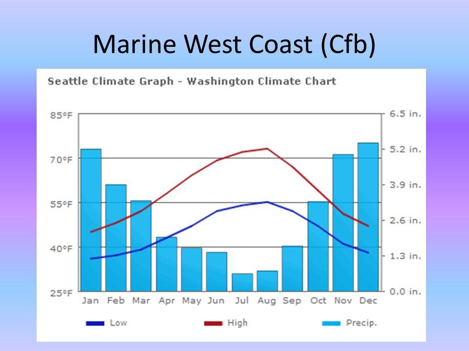 Marine West Coast (Cfb)
