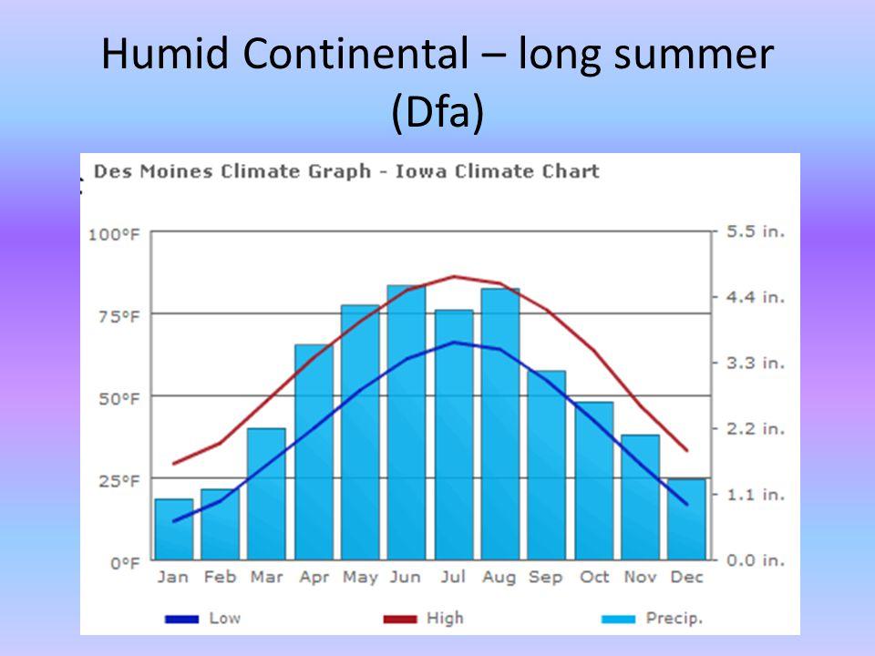 Humid Continental – long summer (Dfa)