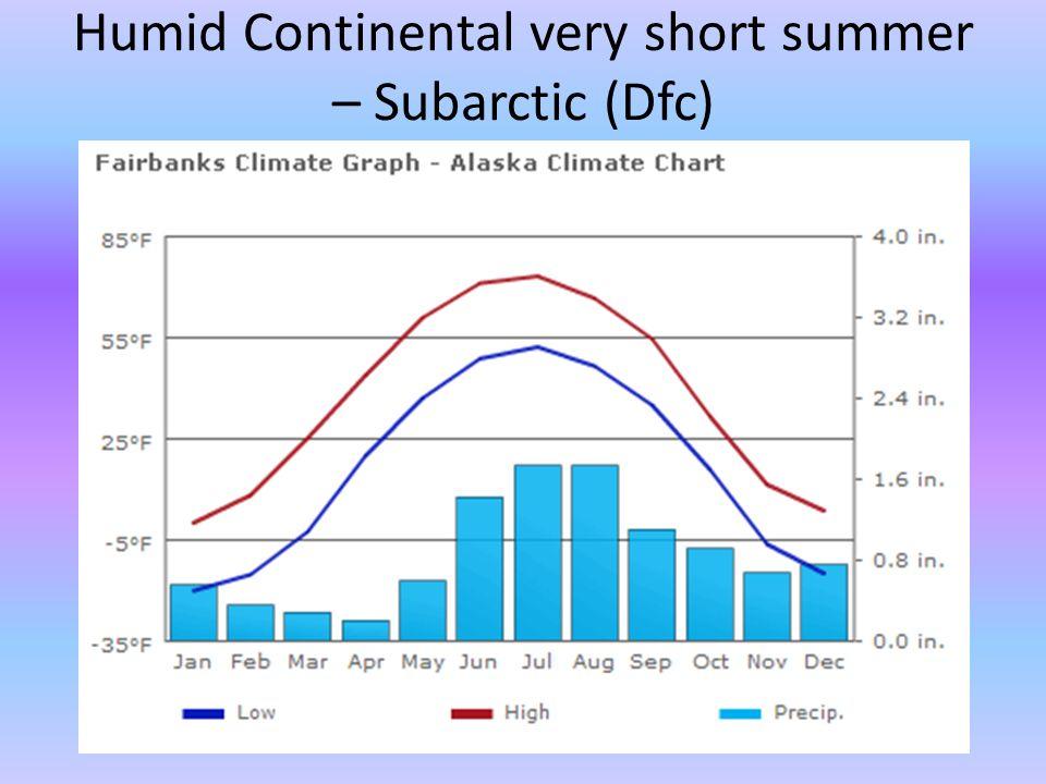 Humid Continental very short summer – Subarctic (Dfc)