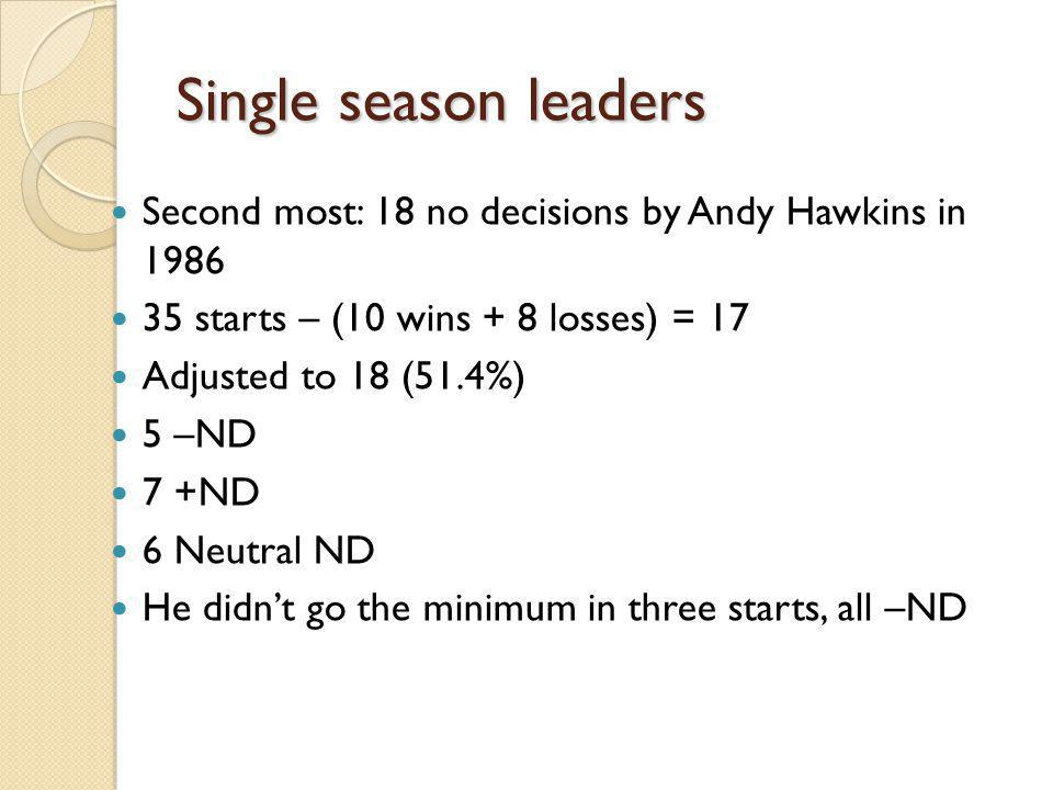Single season leaders Second most: 18 no decisions by Andy Hawkins in 1986 35 starts – (10 wins + 8 losses) = 17 Adjusted to 18 (51.4%) 5 –ND 7 +ND 6
