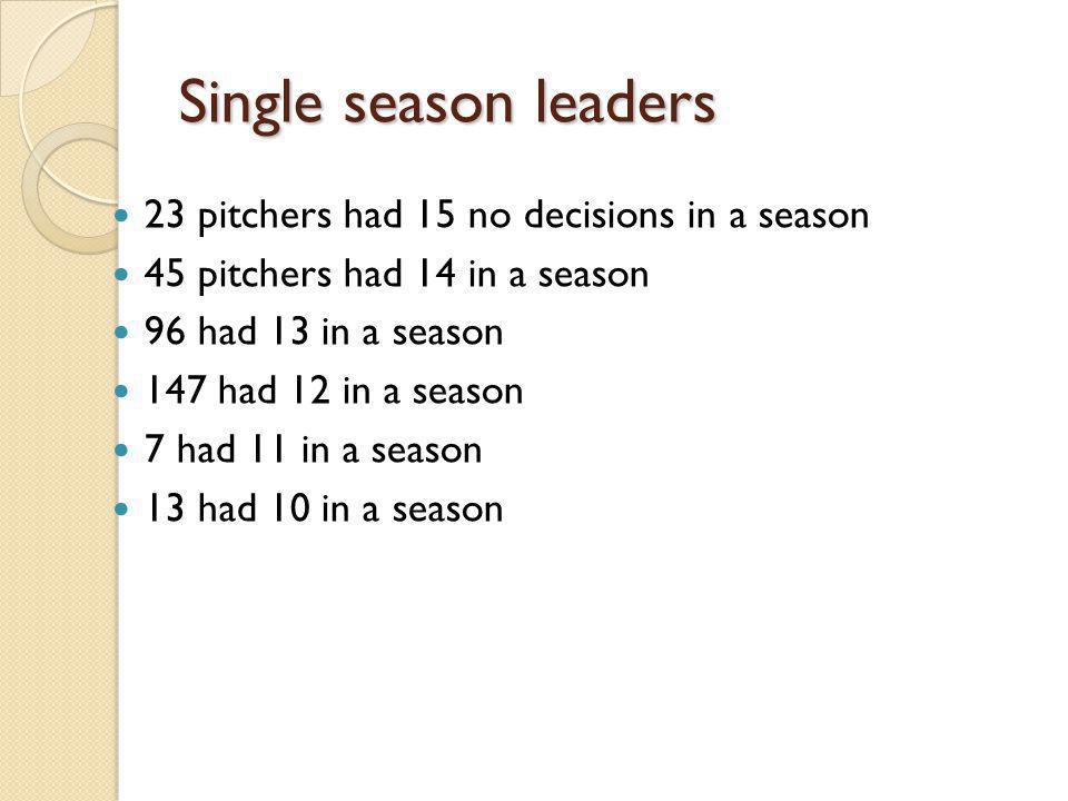 Single season leaders 23 pitchers had 15 no decisions in a season 45 pitchers had 14 in a season 96 had 13 in a season 147 had 12 in a season 7 had 11 in a season 13 had 10 in a season