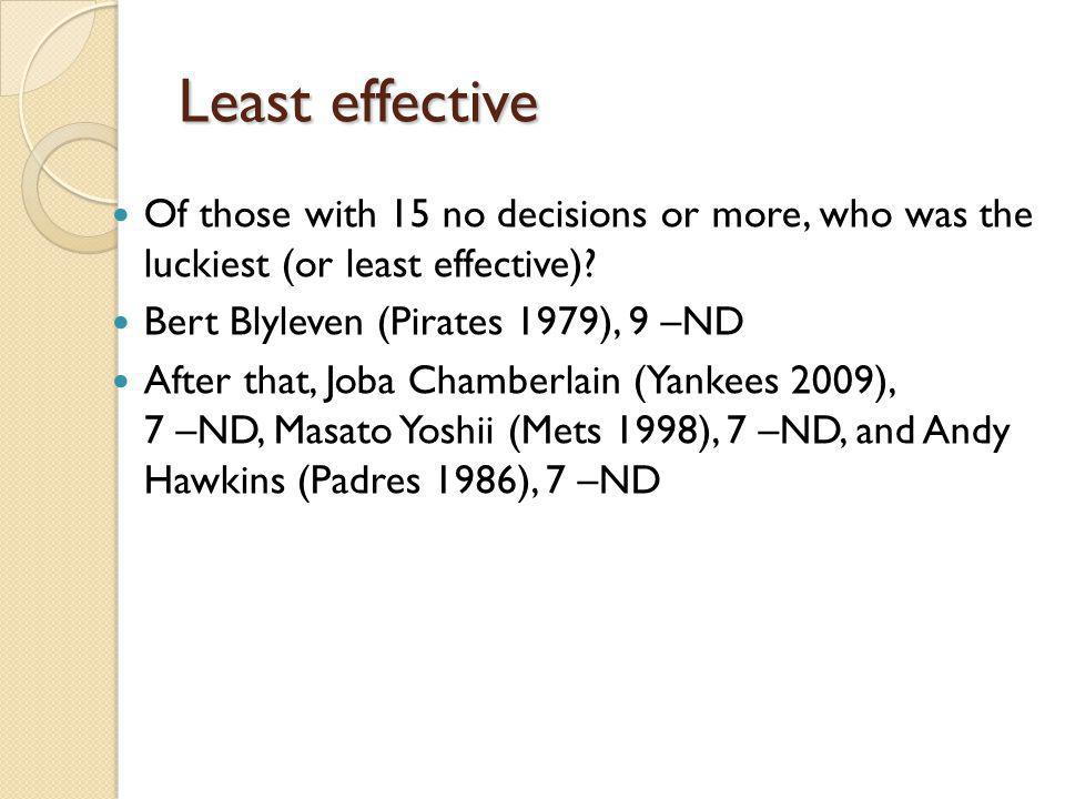 Least effective Of those with 15 no decisions or more, who was the luckiest (or least effective).