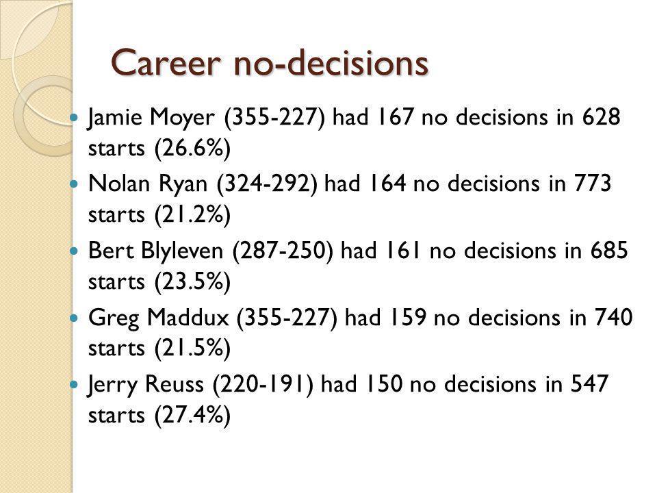 Career no-decisions Jamie Moyer (355-227) had 167 no decisions in 628 starts (26.6%) Nolan Ryan (324-292) had 164 no decisions in 773 starts (21.2%) Bert Blyleven (287-250) had 161 no decisions in 685 starts (23.5%) Greg Maddux (355-227) had 159 no decisions in 740 starts (21.5%) Jerry Reuss (220-191) had 150 no decisions in 547 starts (27.4%)