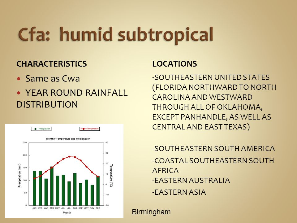 CHARACTERISTICS Same as Cwa YEAR ROUND RAINFALL DISTRIBUTION LOCATIONS -SOUTHEASTERN UNITED STATES (FLORIDA NORTHWARD TO NORTH CAROLINA AND WESTWARD THROUGH ALL OF OKLAHOMA, EXCEPT PANHANDLE, AS WELL AS CENTRAL AND EAST TEXAS) -SOUTHEASTERN SOUTH AMERICA -COASTAL SOUTHEASTERN SOUTH AFRICA -EASTERN AUSTRALIA -EASTERN ASIA Birmingham