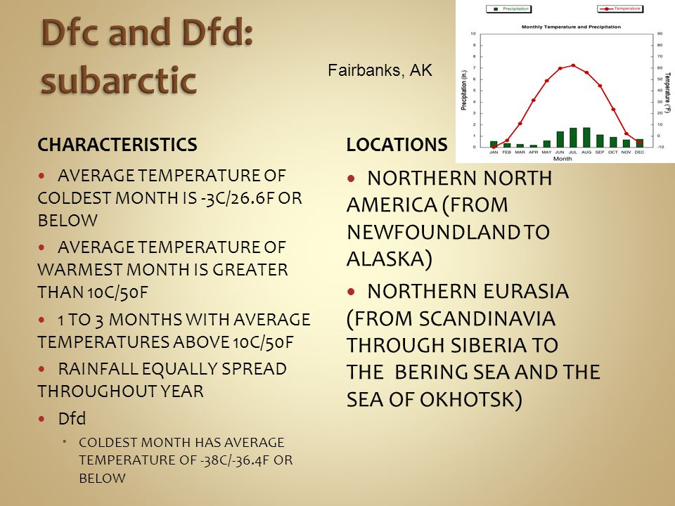CHARACTERISTICS AVERAGE TEMPERATURE OF COLDEST MONTH IS -3C/26.6F OR BELOW AVERAGE TEMPERATURE OF WARMEST MONTH IS GREATER THAN 10C/50F 1 TO 3 MONTHS WITH AVERAGE TEMPERATURES ABOVE 10C/50F RAINFALL EQUALLY SPREAD THROUGHOUT YEAR Dfd COLDEST MONTH HAS AVERAGE TEMPERATURE OF -38C/-36.4F OR BELOW LOCATIONS NORTHERN NORTH AMERICA (FROM NEWFOUNDLAND TO ALASKA) NORTHERN EURASIA (FROM SCANDINAVIA THROUGH SIBERIA TO THE BERING SEA AND THE SEA OF OKHOTSK) Fairbanks, AK