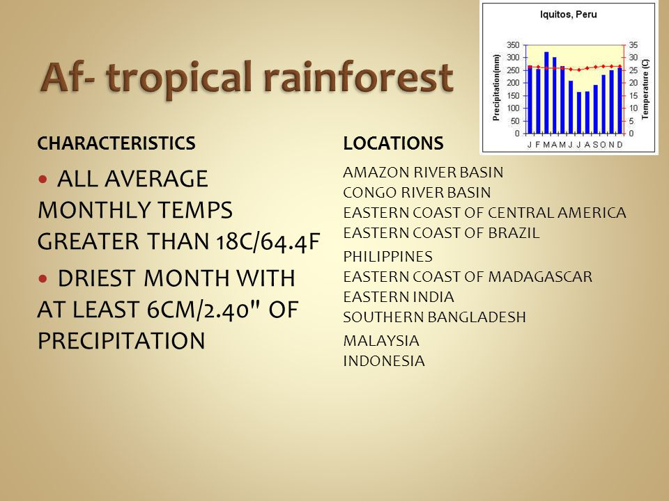 CHARACTERISTICS ALL AVERAGE MONTHLY TEMPS GREATER THAN 18C/64.4F DRIEST MONTH WITH AT LEAST 6CM/2.40 OF PRECIPITATION LOCATIONS AMAZON RIVER BASIN CONGO RIVER BASIN EASTERN COAST OF CENTRAL AMERICA EASTERN COAST OF BRAZIL PHILIPPINES EASTERN COAST OF MADAGASCAR EASTERN INDIA SOUTHERN BANGLADESH MALAYSIA INDONESIA